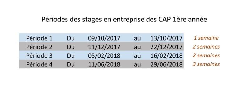 Stages En Milieu Professionnel (CAP 1ère année) : Planning 2017-2018