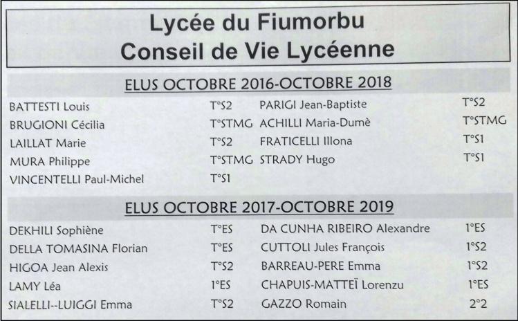 Nouveaux Elus au Conseil de Vie Lycéenne (C.V.L)