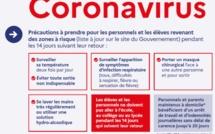 CORONAVIRUS: Précautions à prendre pour les personnes revenant de zones à risque