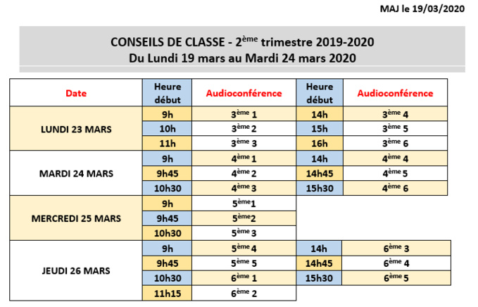 Modification des dates des conseils de classe MODIF 20 MARS