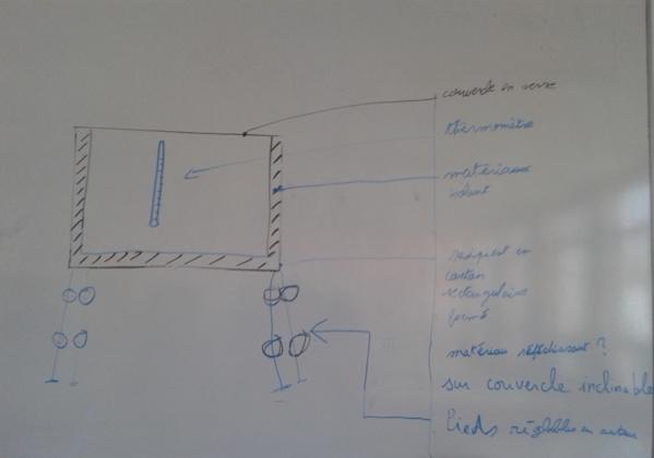 fabrication d'un four solaire écologique