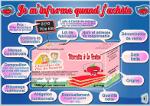 Concours consommation et alimentation « De l'achat des aliments à leur consommation »