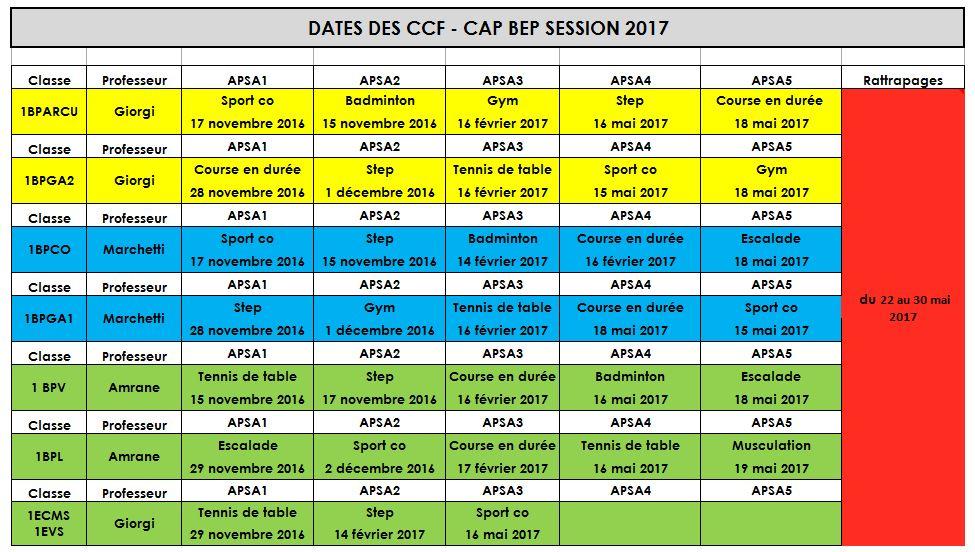 CCF des BEP et CAP