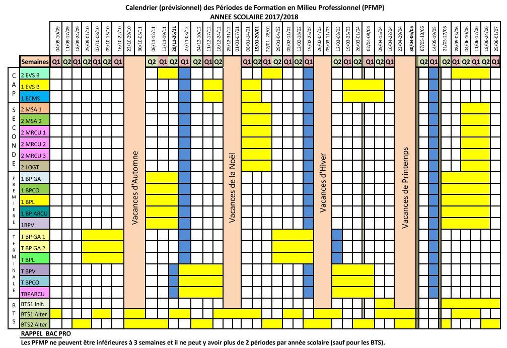 Calendrier des semaines et des Périodes de Formation en Milieu Professionnel (PFMP)