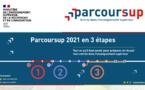 PARCOURSUP EN 3 ETAPES