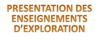 Pour les 3èmes: découvrir et choisir les enseignements d'exploration en 2de Générale et Technologique