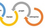 Option Mini-entreprise en 3e : travailler ensemble autrement